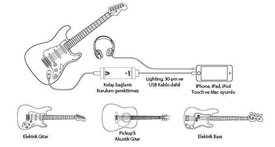 Apogee JAM 96k Gitar Girişi (İos/Mac)